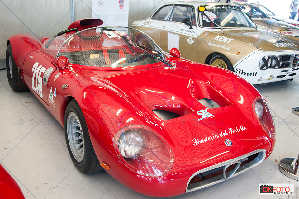 Alfa Romeo, scuderia del Portello